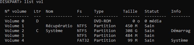 Utilitaire diskpart list vol